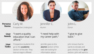 University Website User Personas